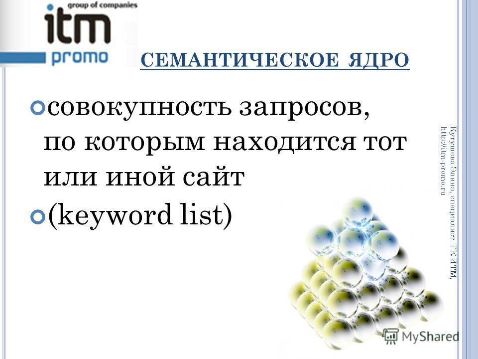 СЕМАНТИЧЕСКОЕ ЯДРО совокупность запросов, по которым находится тот или иной сайт (keyword list) Кутушева Элина, специалист ГК ИТМ, http://itm-promo.ru