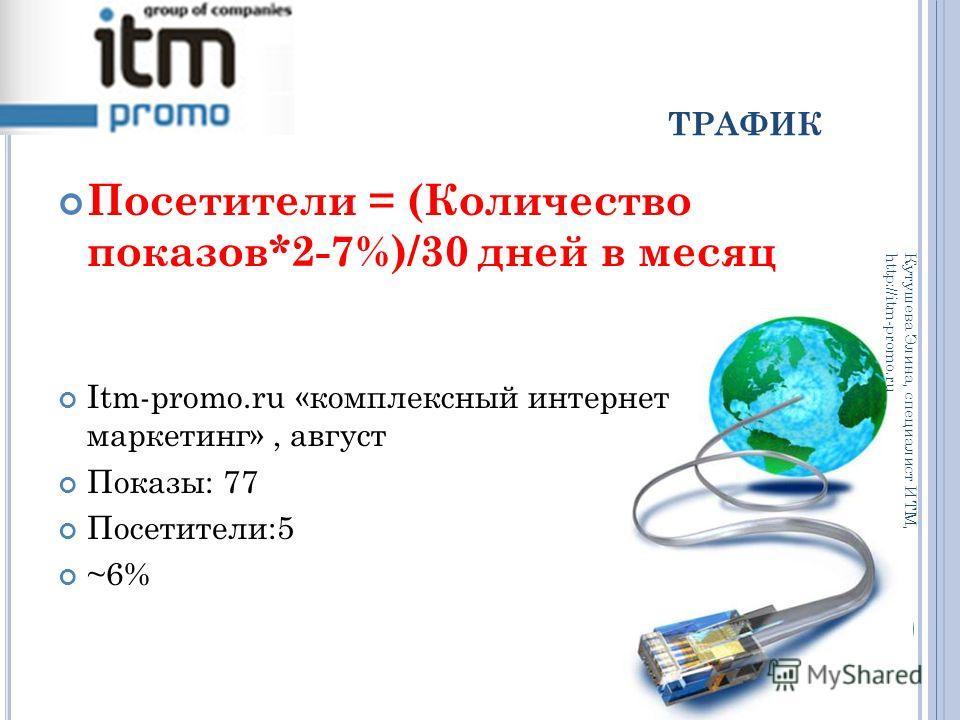 ТРАФИК Посетители = (Количество показов*2-7%)/30 дней в месяц Itm-promo.ru «комплексный интернет маркетинг», август Показы: 77 Посетители:5 ~6% Кутушева Элина, специалист ИТМ, http://itm-promo.ru