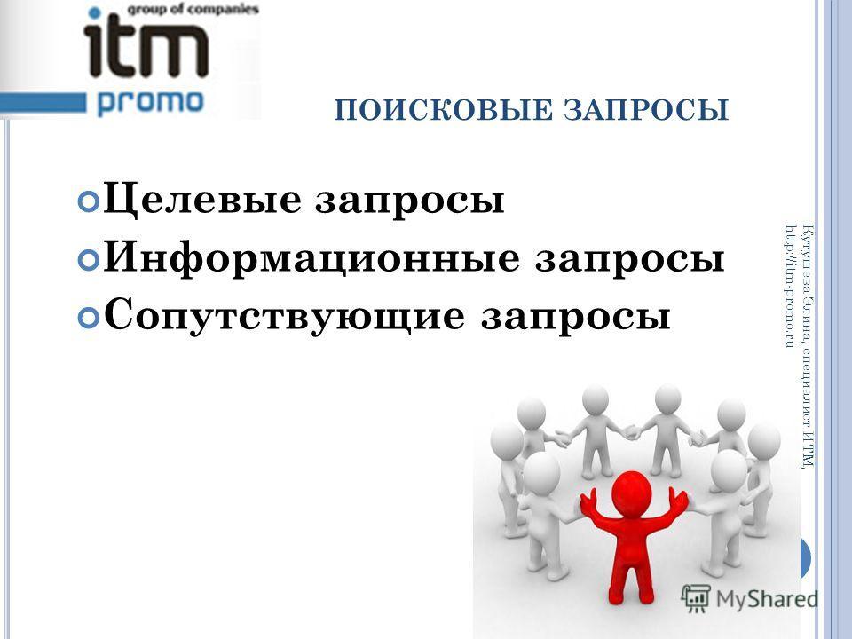 ПОИСКОВЫЕ ЗАПРОСЫ Целевые запросы Информационные запросы Сопутствующие запросы Кутушева Элина, специалист ИТМ, http://itm-promo.ru
