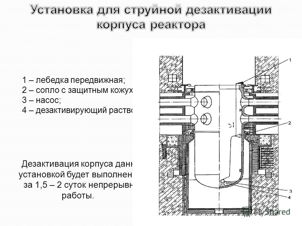 1 – лебедка передвижная; 2 – сопло с защитным кожухом; 3 – насос; 4 – дезактивирующий раствор Дезактивация корпуса данной установкой будет выполнена за 1,5 – 2 суток непрерывной работы.
