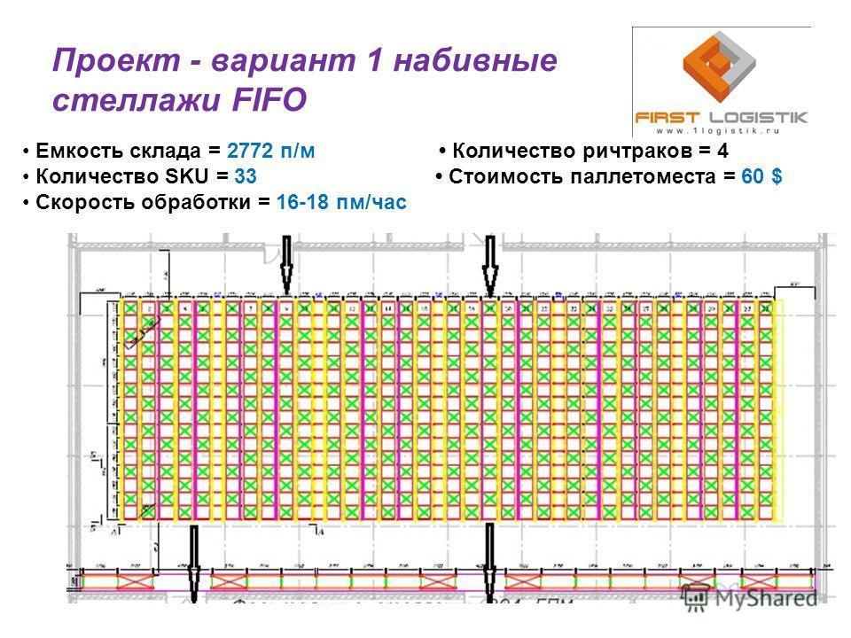 Проект - вариант 1 набивные стеллажи FIFO Емкость склада = 2772 п/м Количество ричтраков = 4 Количество SKU = 33 Стоимость паллетоместа = 60 $ Скорость обработки = 16-18 пм/час