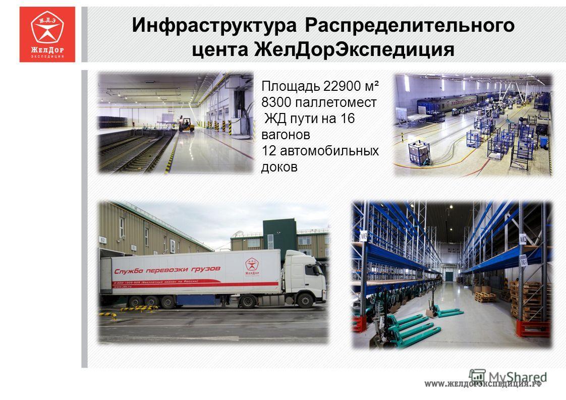 Инфраструктура Распределительного цента ЖелДорЭкспедиция Площадь 22900 м² 8300 паллетомест ЖД пути на 16 вагонов 12 автомобильных доков