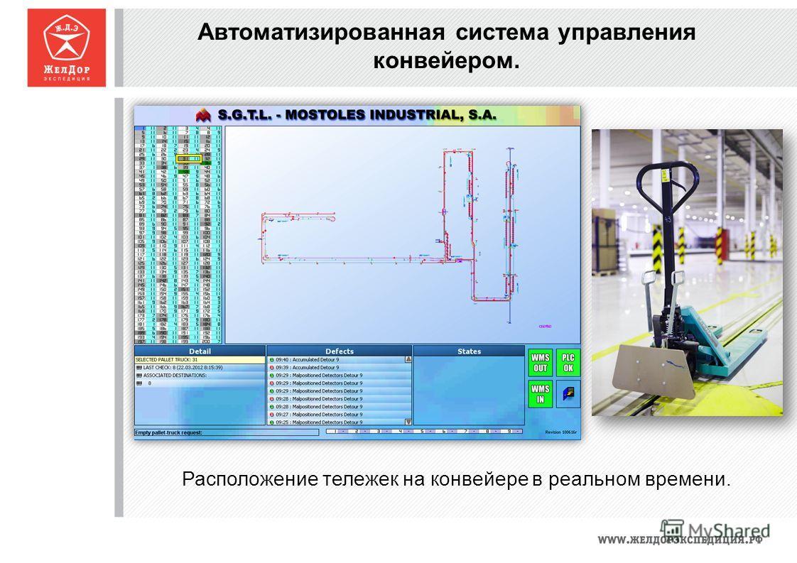 Автоматизированная система управления конвейером. Расположение тележек на конвейере в реальном времени.