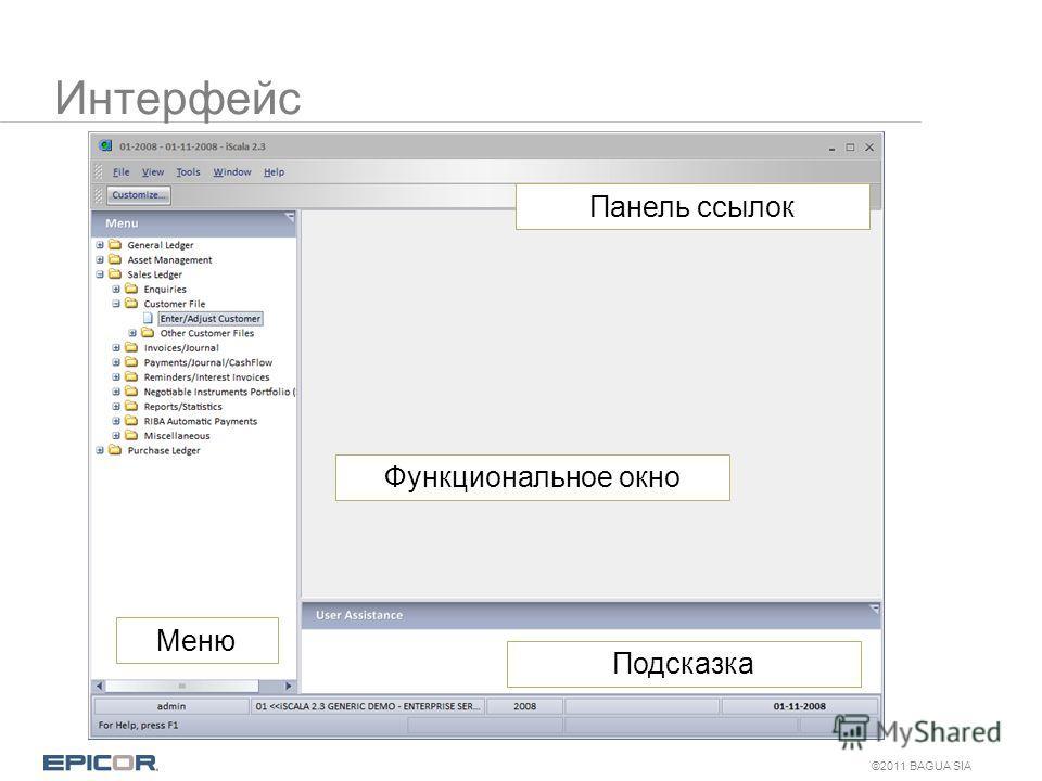 ©2011 BAGUA SIA Интерфейс Меню Функциональное окно Подсказка Панель ссылок