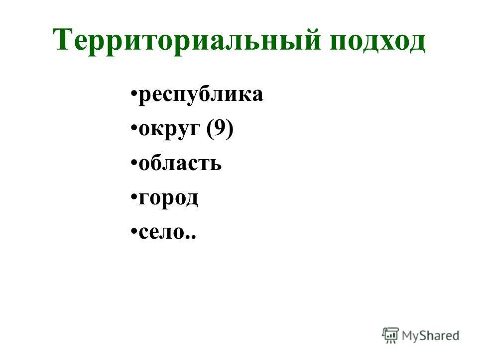Территориальный подход республика округ (9) область город село..
