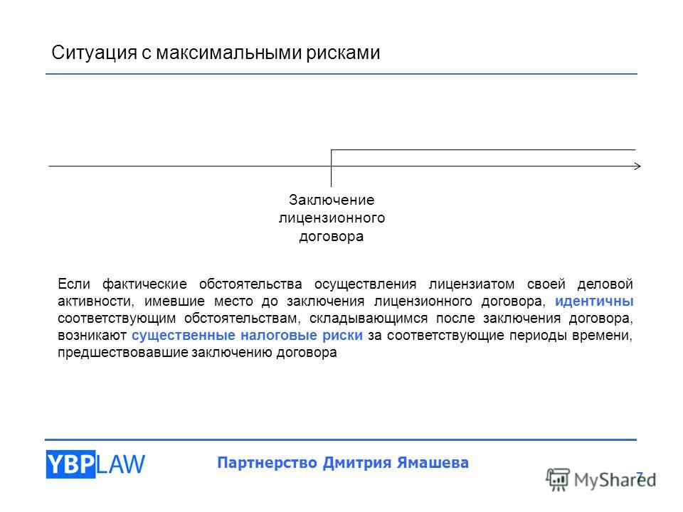 Ситуация с максимальными рисками Партнерство Дмитрия Ямашева 7 Заключение лицензионного договора Если фактические обстоятельства осуществления лицензиатом своей деловой активности, имевшие место до заключения лицензионного договора, идентичны соответ