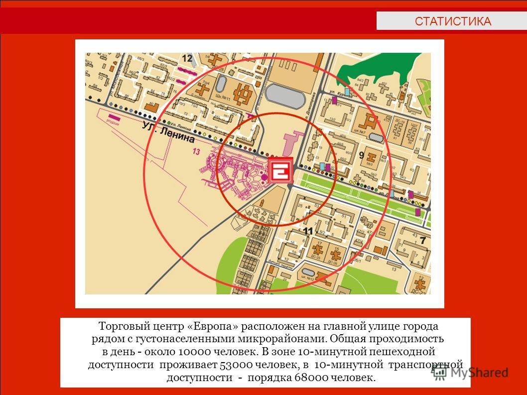 Торговый центр «Европа» расположен на главной улице города рядом с густонаселенными микрорайонами. Общая проходимость в день - около 10000 человек. В зоне 10-минутной пешеходной доступности проживает 53000 человек, в 10-минутной транспортной доступно