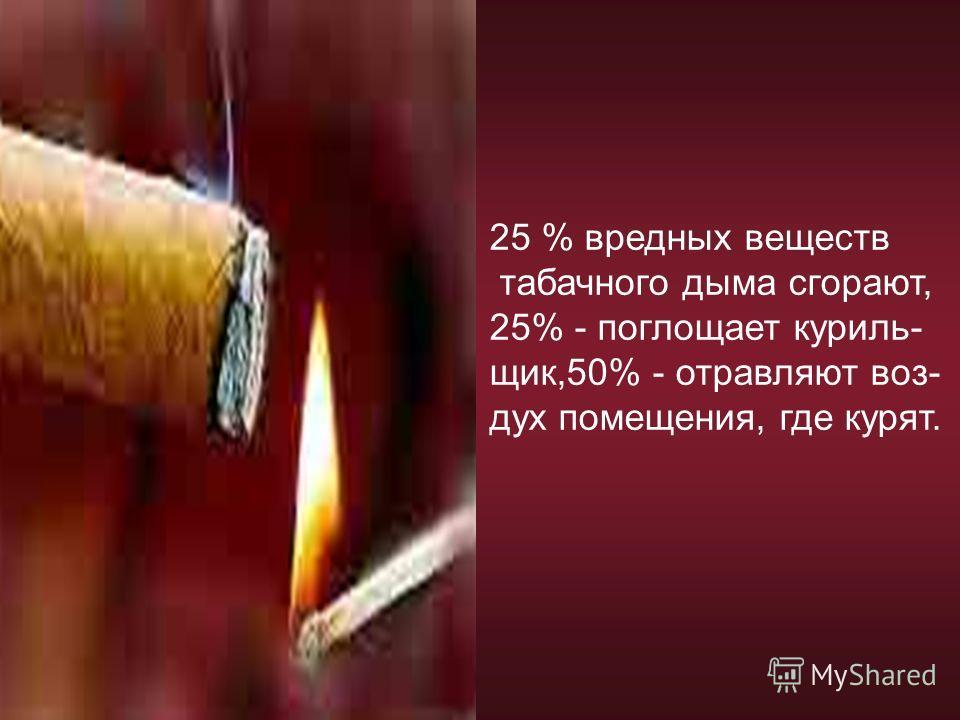 25 % вредных веществ табачного дыма сгорают, 25% - поглощает куриль- щик,50% - отравляют воз- дух помещения, где курят.