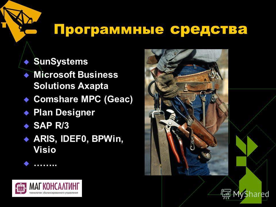 Программные средства SunSystems Microsoft Business Solutions Axapta Comshare MPC (Geac) Plan Designer SAP R/3 ARIS, IDEF0, BPWin, Visio ……..