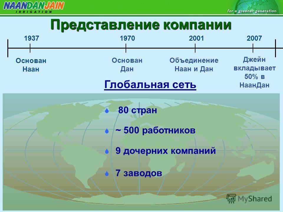 Глобальная сеть Основан Наан Основан Дан Объединение Наан и Дан Джейн вкладывает 50% в НаанДан 1937197020012007 Представление компании 80 стран 7 заводов ~ 500 работников 9 дочерних компаний