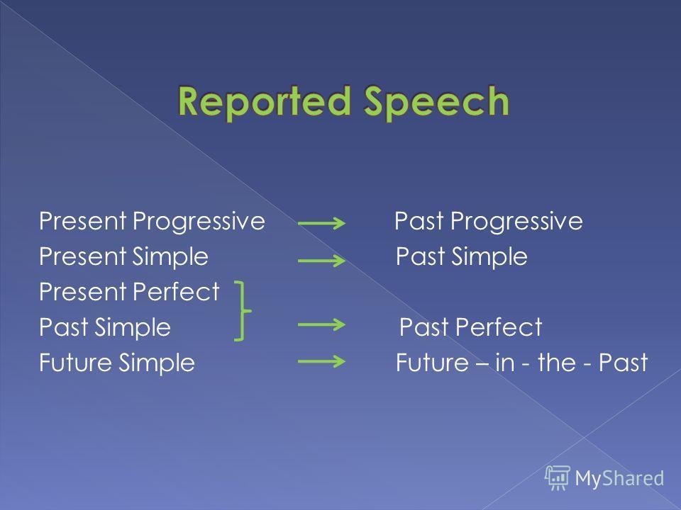 Present Progressive Past Progressive Present Simple Past Simple Present Perfect Past Simple Past Perfect Future Simple Future – in - the - Past