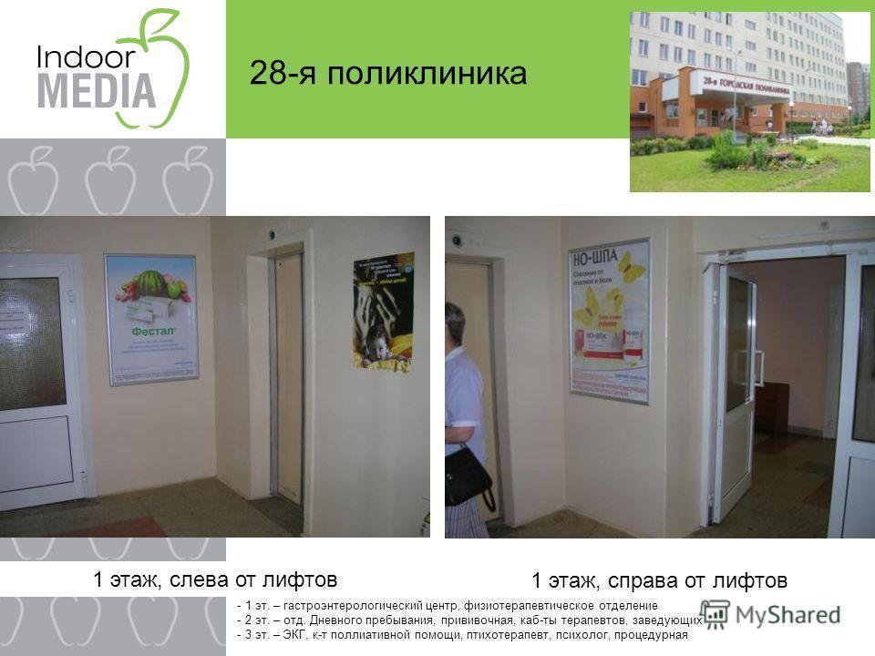 1 этаж, слева от лифтов 28-я поликлиника 1 этаж, справа от лифтов - 1 эт. – гастроэнтерологический центр, физиотерапевтическое отделение - 2 эт. – отд. Дневного пребывания, прививочная, каб-ты терапевтов, заведующих - 3 эт. – ЭКГ, к-т поллиативной по