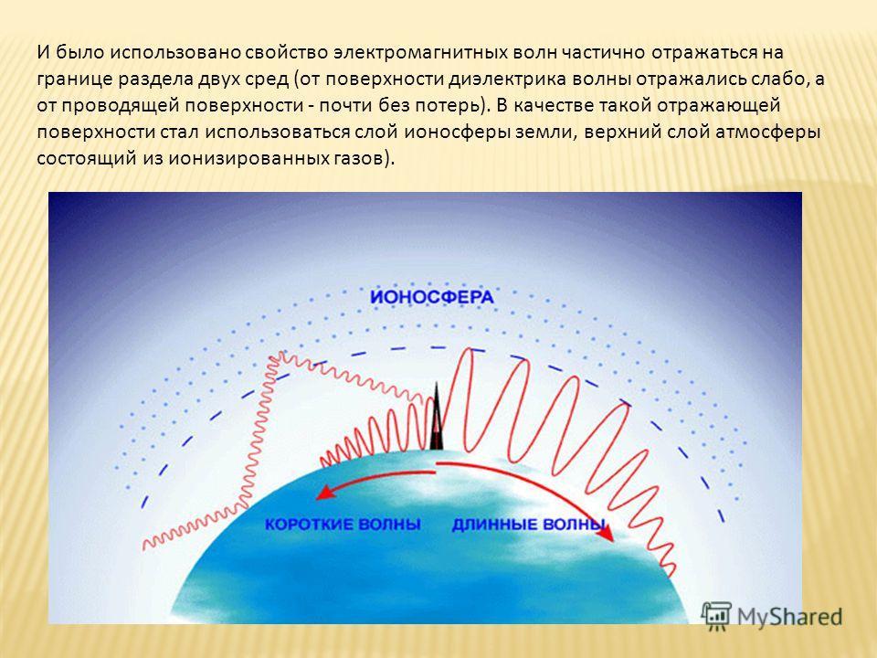 И было использовано свойство электромагнитных волн частично отражаться на границе раздела двух сред (от поверхности диэлектрика волны отражались слабо, а от проводящей поверхности - почти без потерь). В качестве такой отражающей поверхности стал испо