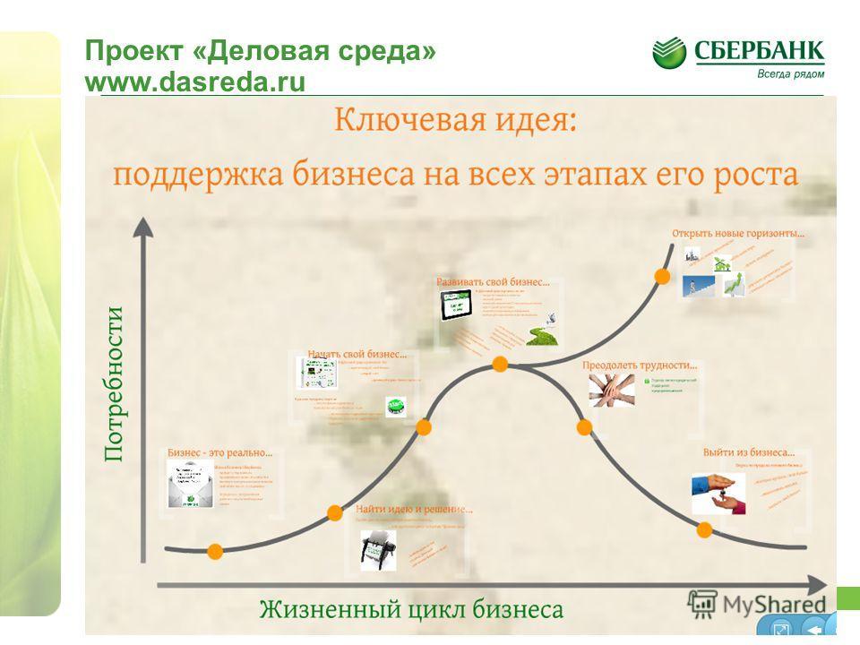 28 Проект «Деловая среда» www.dasreda.ru