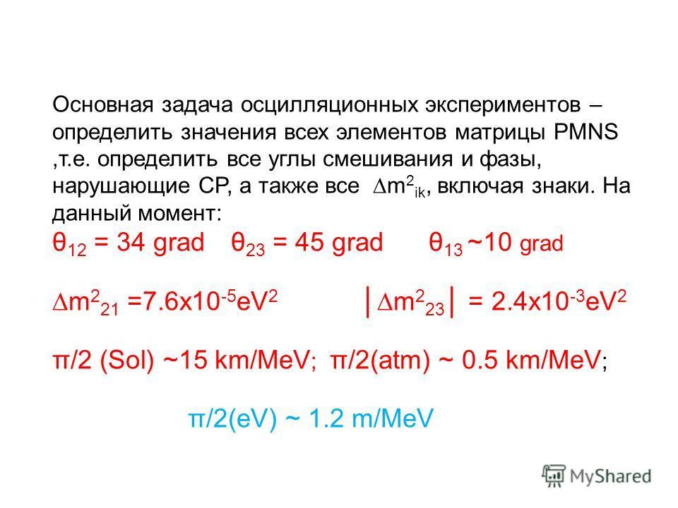 Основная задача осцилляционных экспериментов – определить значения всех элементов матрицы PMNS,т.е. определить все углы смешивания и фазы, нарушающие CP, а также все m 2 ik, включая знаки. На данный момент: θ 12 = 34 grad θ 23 = 45 grad θ 13 ~10 grad