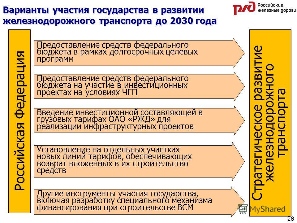 Варианты участия государства в развитии железнодорожного транспорта до 2030 года Предоставление средств федерального бюджета в рамках долгосрочных целевых программ Российская Федерация Стратегическое развитие железнодорожного транспорта Предоставлени