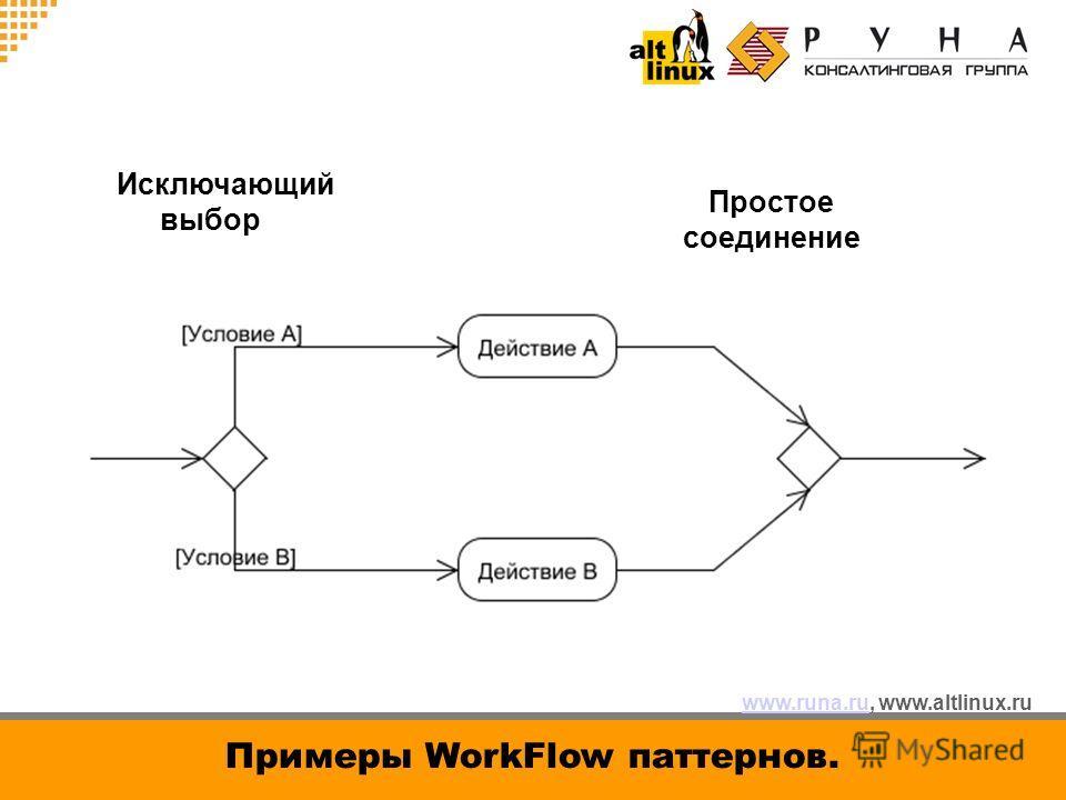 www.runa.ruwww.runa.ru, www.altlinux.ru Примеры WorkFlow паттернов. Исключающий выбор Простое соединение