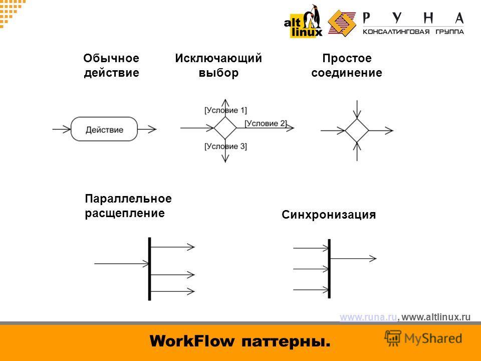 www.runa.ruwww.runa.ru, www.altlinux.ru WorkFlow паттерны. Обычное действие Параллельное расщепление Простое соединение Исключающий выбор Синхронизация