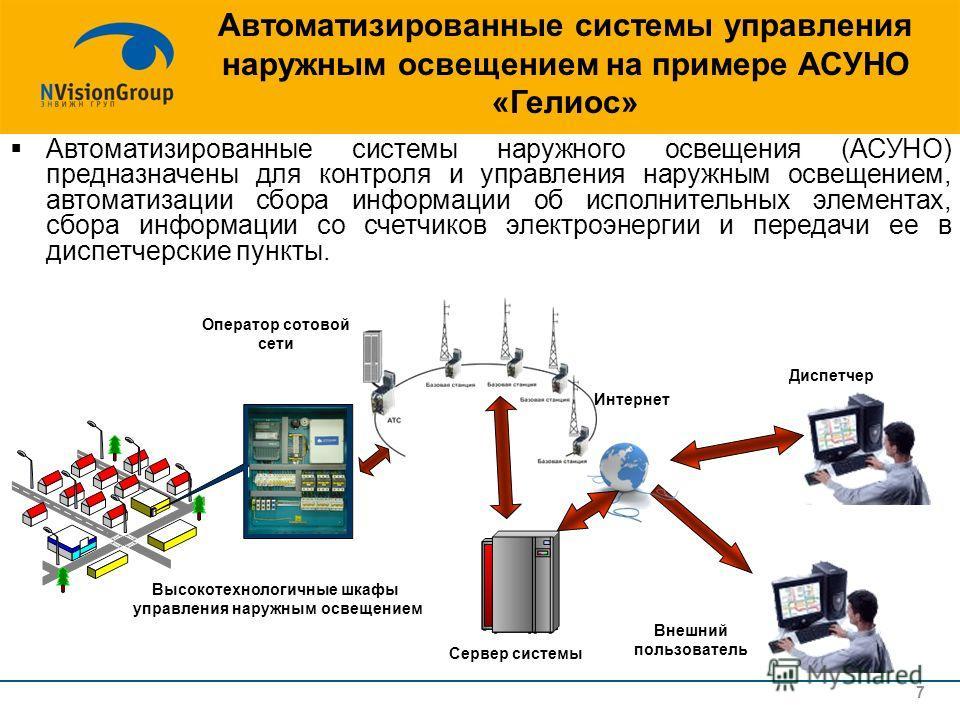 Автоматизированные системы управления наружным освещением на примере АСУНО «Гелиос» 7 Автоматизированные системы наружного освещения (АСУНО) предназначены для контроля и управления наружным освещением, автоматизации сбора информации об исполнительных