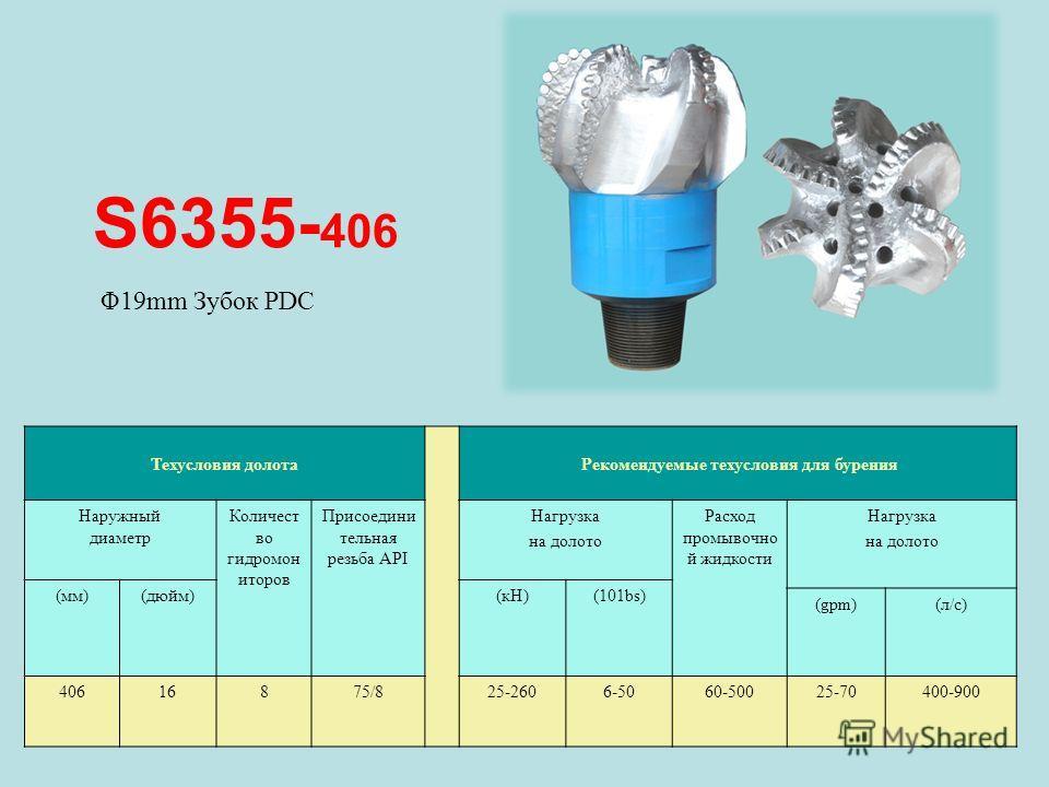 S6355- 406 Техусловия долота Рекомендуемые техусловия для бурения Наружный диаметр Количест во гидромон иторов Присоедини тельная резьба API Нагрузка на долото Расход промывочно й жидкости Нагрузка на долото (мм)(дюйм)(кН)(101bs) (gpm)(л/с) 40616875/