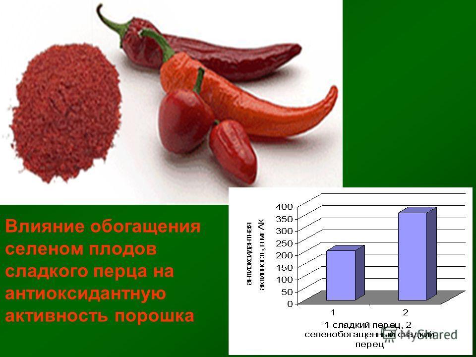 Влияние обогащения селеном плодов сладкого перца на антиоксидантную активность порошка
