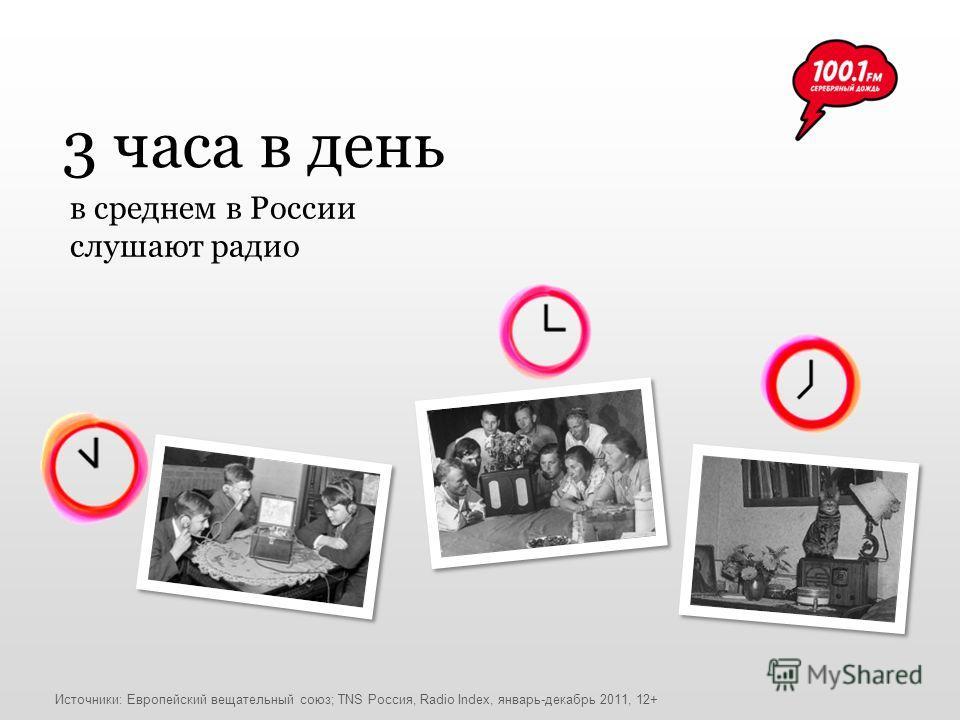 в среднем в России слушают радио Источники: Европейский вещательный союз; TNS Россия, Radio Index, январь-декабрь 2011, 12+ 3 часа в день