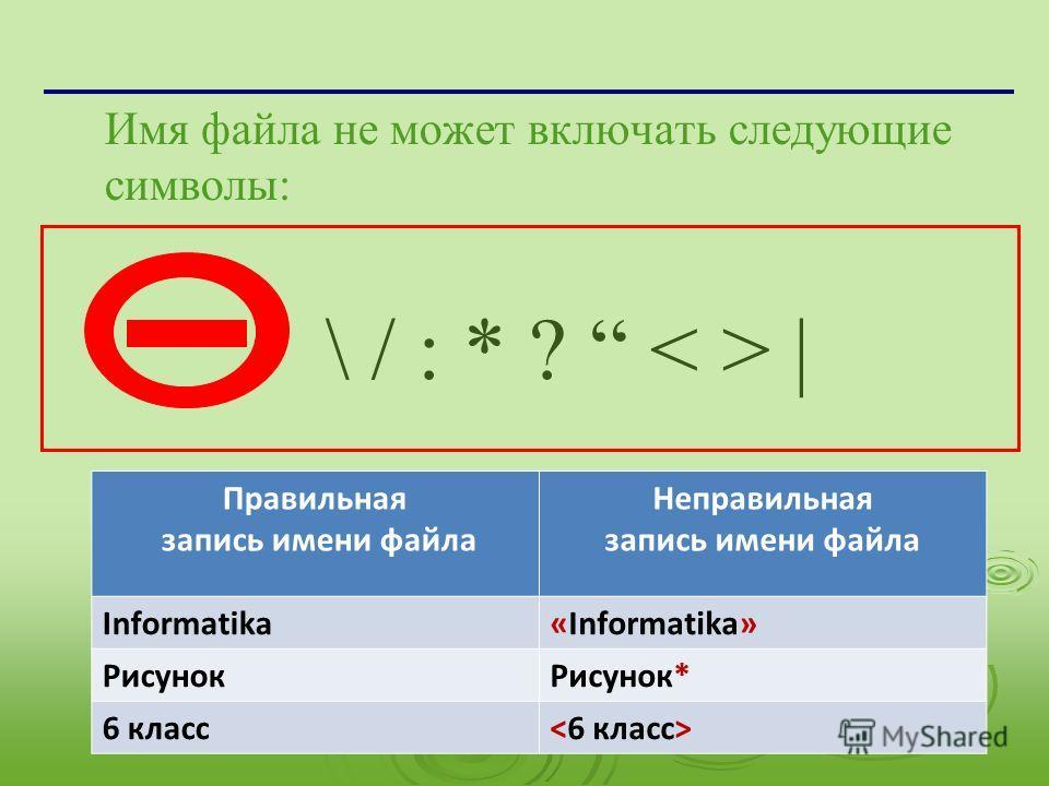 Имя файла не может включать следующие символы: \ / : * ? | Правильная запись имени файла Неправильная запись имени файла Informatika«Informatika» РисунокРисунок* 6 класс