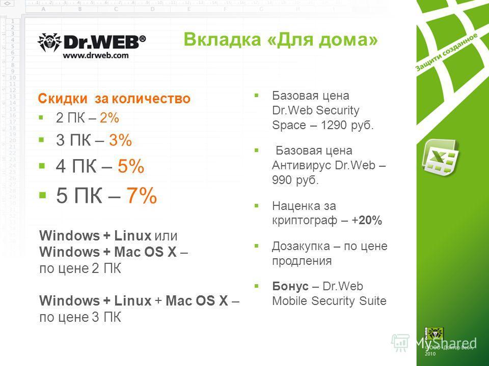 Вкладка «Для дома» Скидки за количество 2 ПК – 2% 3 ПК – 3% 4 ПК – 5% 5 ПК – 7% Базовая цена Dr.Web Security Space – 1290 руб. Базовая цена Антивирус Dr.Web – 990 руб. Наценка за криптограф – +20% Дозакупка – по цене продления Бонус – Dr.Web Mobile S