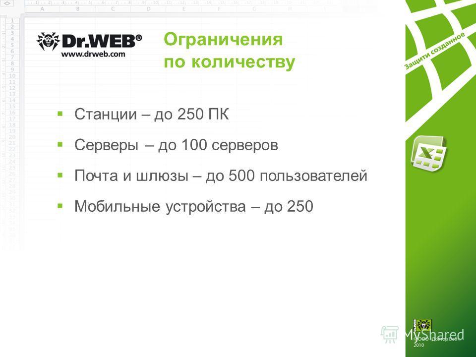 Ограничения по количеству Станции – до 250 ПК Серверы – до 100 серверов Почта и шлюзы – до 500 пользователей Мобильные устройства – до 250