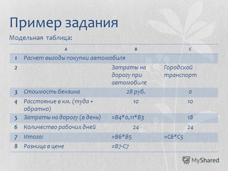 Модельная таблица: Пример задания АВС 1Расчет выгоды покупки автомобиля 2 Затраты на дорогу при автомобиле Городской транспорт 3Стоимость бензина28 руб.0 4Расстояние в км. (туда + обратно) 10 5Затраты на дорогу (в день)=В4*0,11*В318 6Количество рабоч