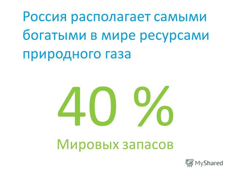 Россия располагает самыми богатыми в мире ресурсами природного газа 40 % Мировых запасов