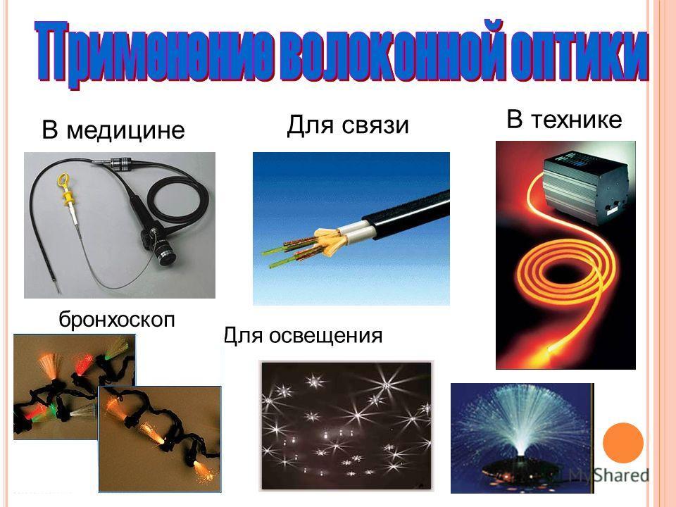 В медицине бронхоскоп В технике Для связи Для освещения
