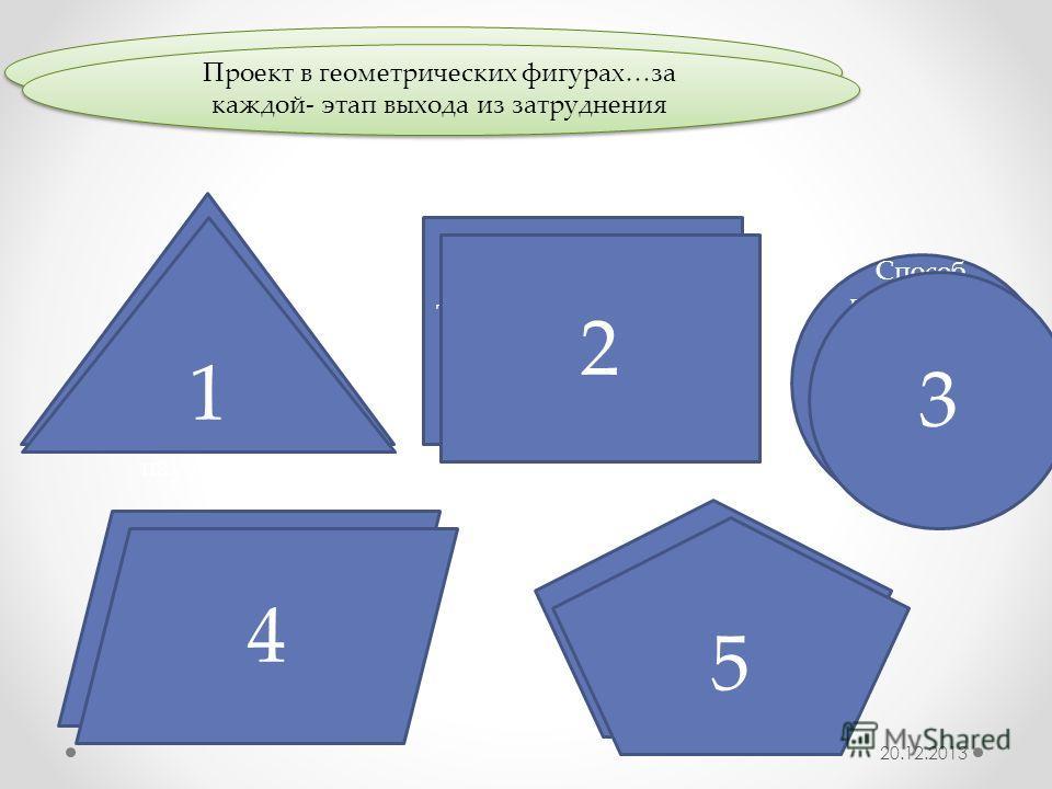 Составим проект выхода из затруднения… Цель действий, устраняющих затруднения (знания и чему научиться) 1 Проект в геометрических фигурах…за каждой- этап выхода из затруднения Тема, которая поможет решить проблему 2 Способ построения нового знания (к