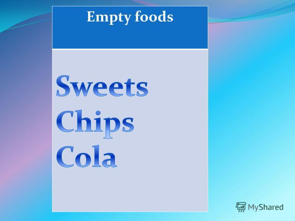 Empty foods