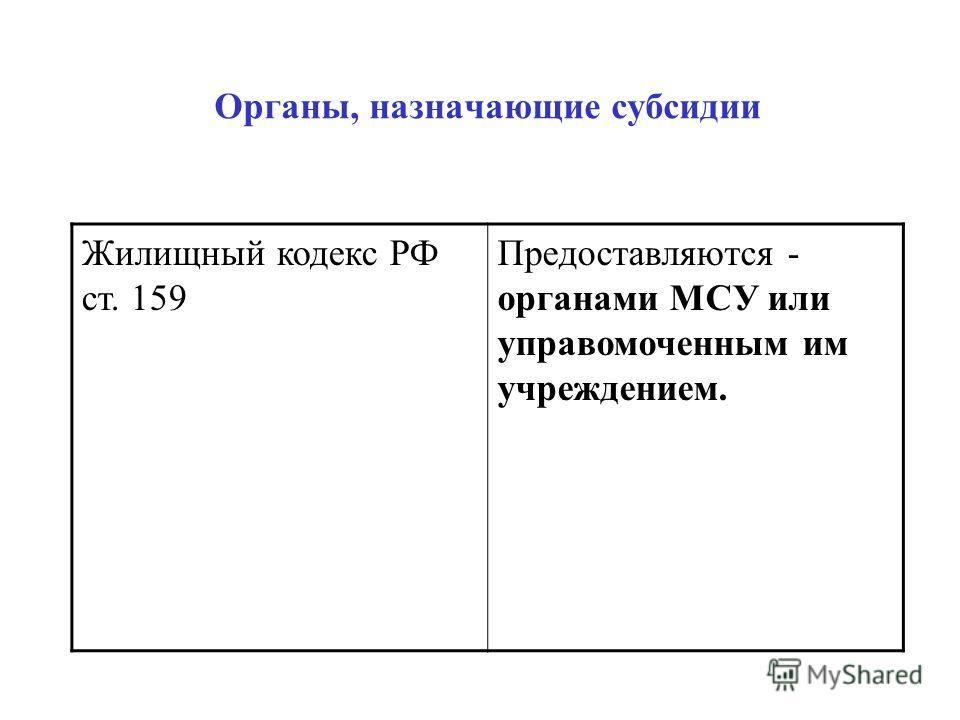 Органы, назначающие субсидии Жилищный кодекс РФ ст. 159 Предоставляются - органами МСУ или управомоченным им учреждением.