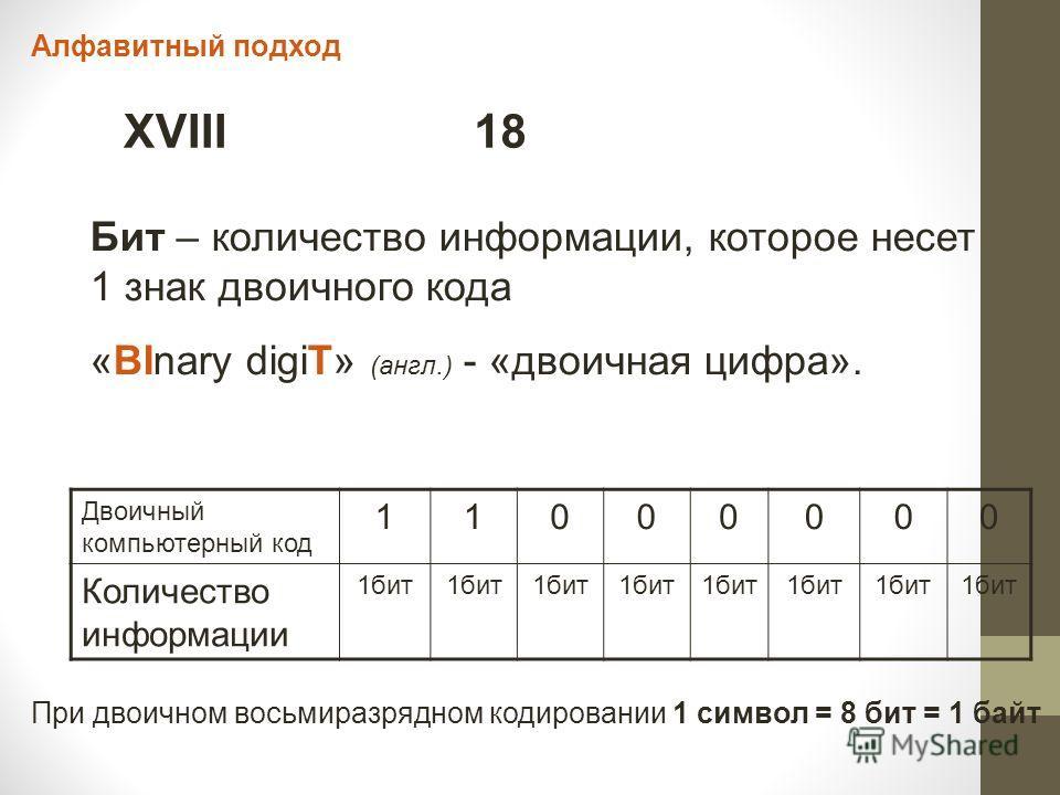 Алфавитный подход XVIII18 Бит – количество информации, которое несет 1 знак двоичного кода «BInary digiT» (англ.) - «двоичная цифра». Двоичный компьютерный код 11000000 Количество информации 1бит При двоичном восьмиразрядном кодировании 1 символ = 8
