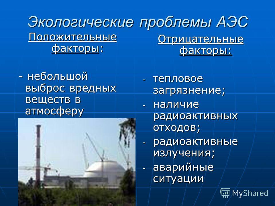 Экологические проблемы АЭС Положительные факторы: - небольшой выброс вредных веществ в атмосферу - небольшой выброс вредных веществ в атмосферу Отрицательные факторы: - тепловое загрязнение; - наличие радиоактивных отходов; - радиоактивные излучения;