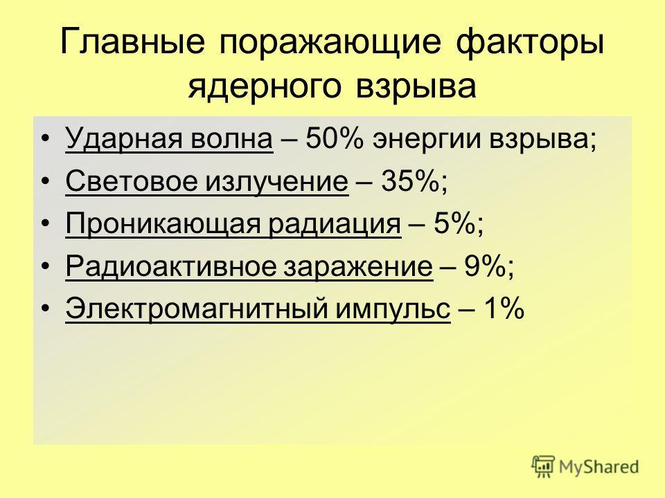Главные поражающие факторы ядерного взрыва Ударная волна – 50% энергии взрыва; Световое излучение – 35%; Проникающая радиация – 5%; Радиоактивное заражение – 9%; Электромагнитный импульс – 1%
