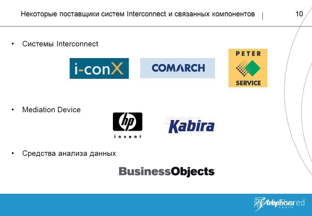 10 Некоторые поставщики систем Interconnect и связанных компонентов Системы Interconnect Mediation Device Средства анализа данных