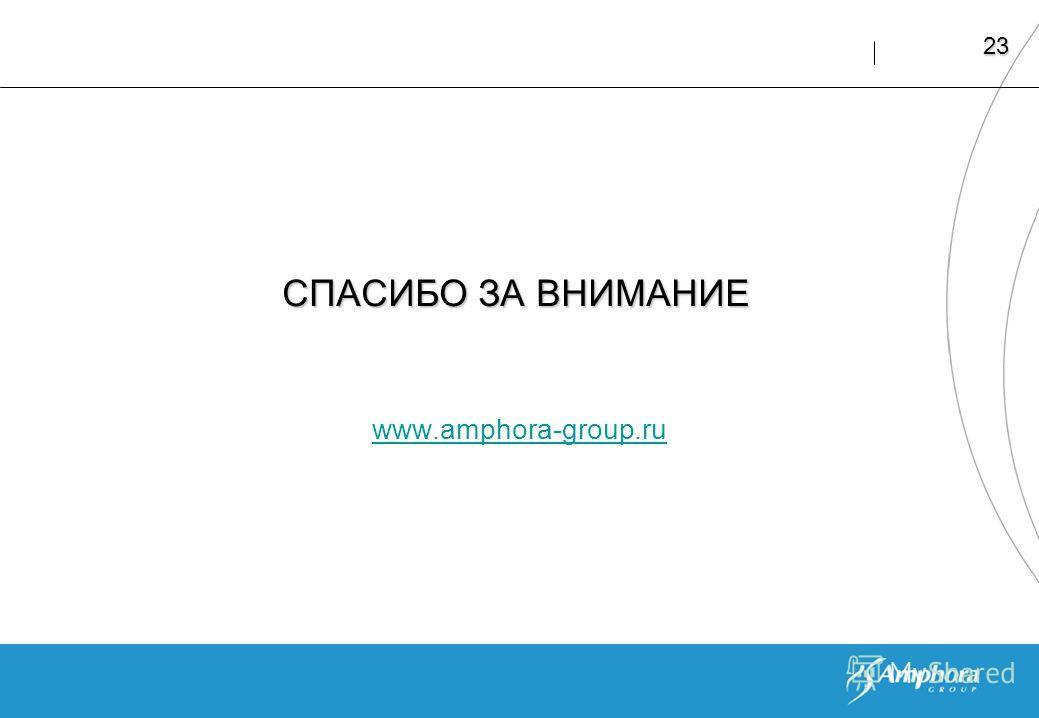 23 СПАСИБО ЗА ВНИМАНИЕ www.amphora-group.ru