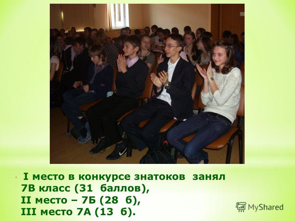 * I место в конкурсе знатоков занял 7В класс (31 баллов), II место – 7Б (28 б), III место 7А (13 б).