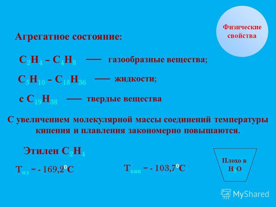 Физические свойства Агрегатное состояние : С 2 Н 4 – С 4 Н 8 газообразные вещества ; С 5 Н 10 – С 18 Н 36 жидкости ; с С 19 Н 38 твердые вещества Этилен С 2 Н 4 С увеличением молекулярной массы соединений температуры кипения и плавления закономерно п