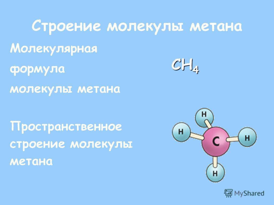Строение молекулы метана Молекулярная формула молекулы метана Пространственное строение молекулы метана CH 4