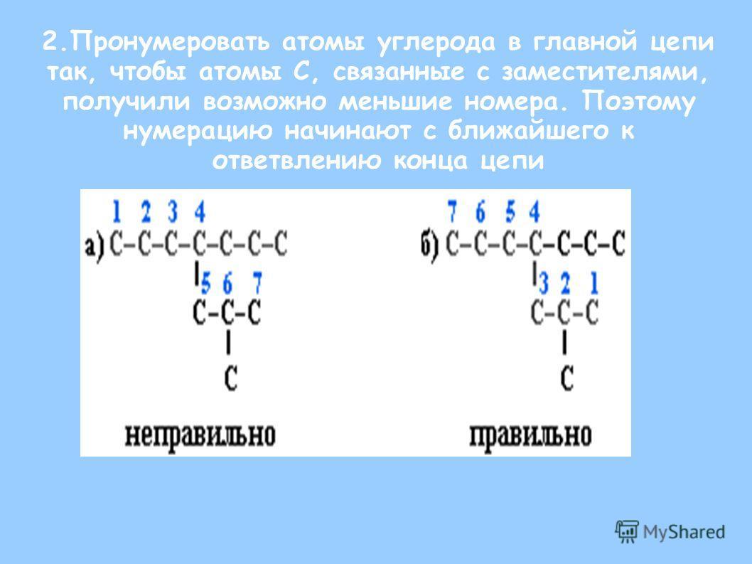 2.Пронумеровать атомы углерода в главной цепи так, чтобы атомы С, связанные с заместителями, получили возможно меньшие номера. Поэтому нумерацию начинают с ближайшего к ответвлению конца цепи