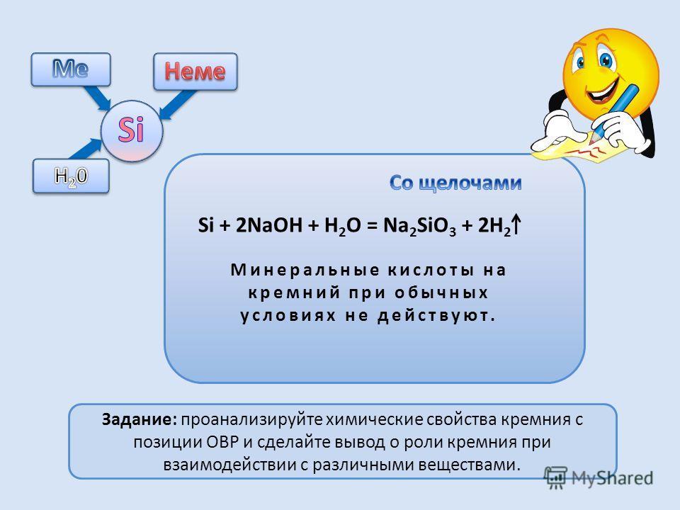 Si + 2H 2 O = SiO 2 + 2H 2 (400°C – 500°C) Si + 4HF = SiF 4 + 2H 2 (40°C – 100°C) Si + 4HCl = SiCl 4 + 2H 2 + cмесь (300°С и выше) SiHCl 3, SiH 2 Cl 2, SiH 3 Cl
