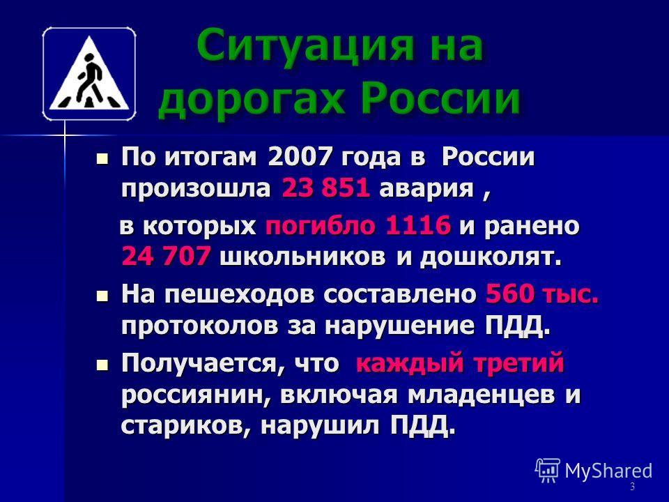 По итогам 2007 года в России произошла 23 851 авария, По итогам 2007 года в России произошла 23 851 авария, в которых погибло 1116 и ранено 24 707 школьников и дошколят. в которых погибло 1116 и ранено 24 707 школьников и дошколят. На пешеходов соста