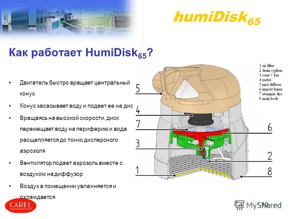 10 Как работает HumiDisk 65 ? Двигатель быстро вращает центральный конус Конус засасывает воду и подает ее на диск Вращаясь на высокой скорости, диск перемещает воду на периферию и вода расщепляется до тонко дисперсного аэрозоля Вентилятор подает аэр