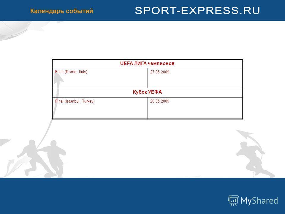Календарь событий UEFA ЛИГА чемпионов Final (Rome, Italy)27.05.2009 Кубок УЕФА Final (Istanbul, Turkey)20.05.2009