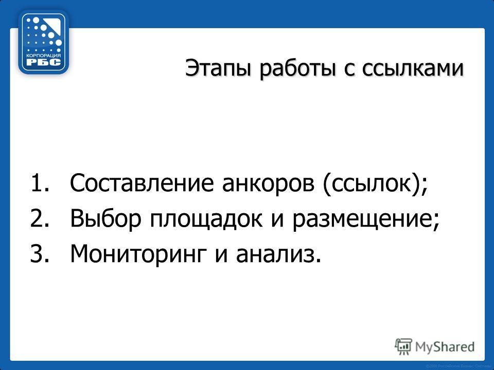 Этапы работы с ссылками 1.Составление анкоров (ссылок); 2.Выбор площадок и размещение; 3.Мониторинг и анализ.