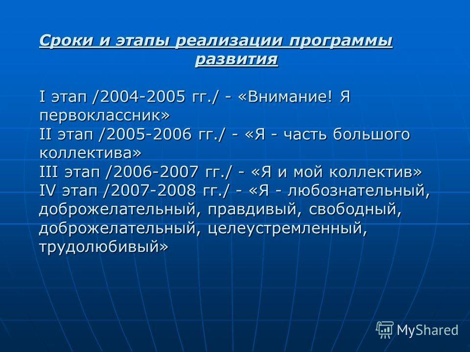 Сроки и этапы реализации программы развития I этап /2004-2005 гг./ - «Внимание! Я первоклассник» II этап /2005-2006 гг./ - «Я - часть большого коллектива» III этап /2006-2007 гг./ - «Я и мой коллектив» IV этап /2007-2008 гг./ - «Я - любознательный, д